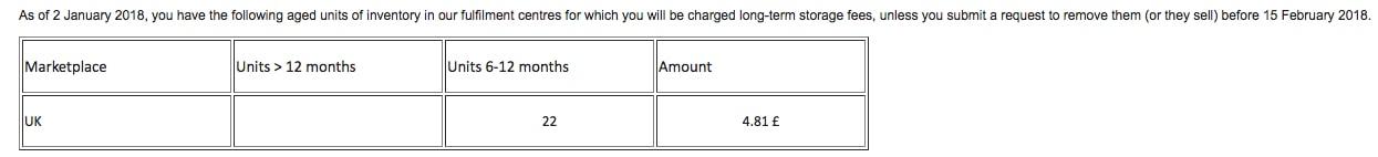 amazon fba long term storage fees