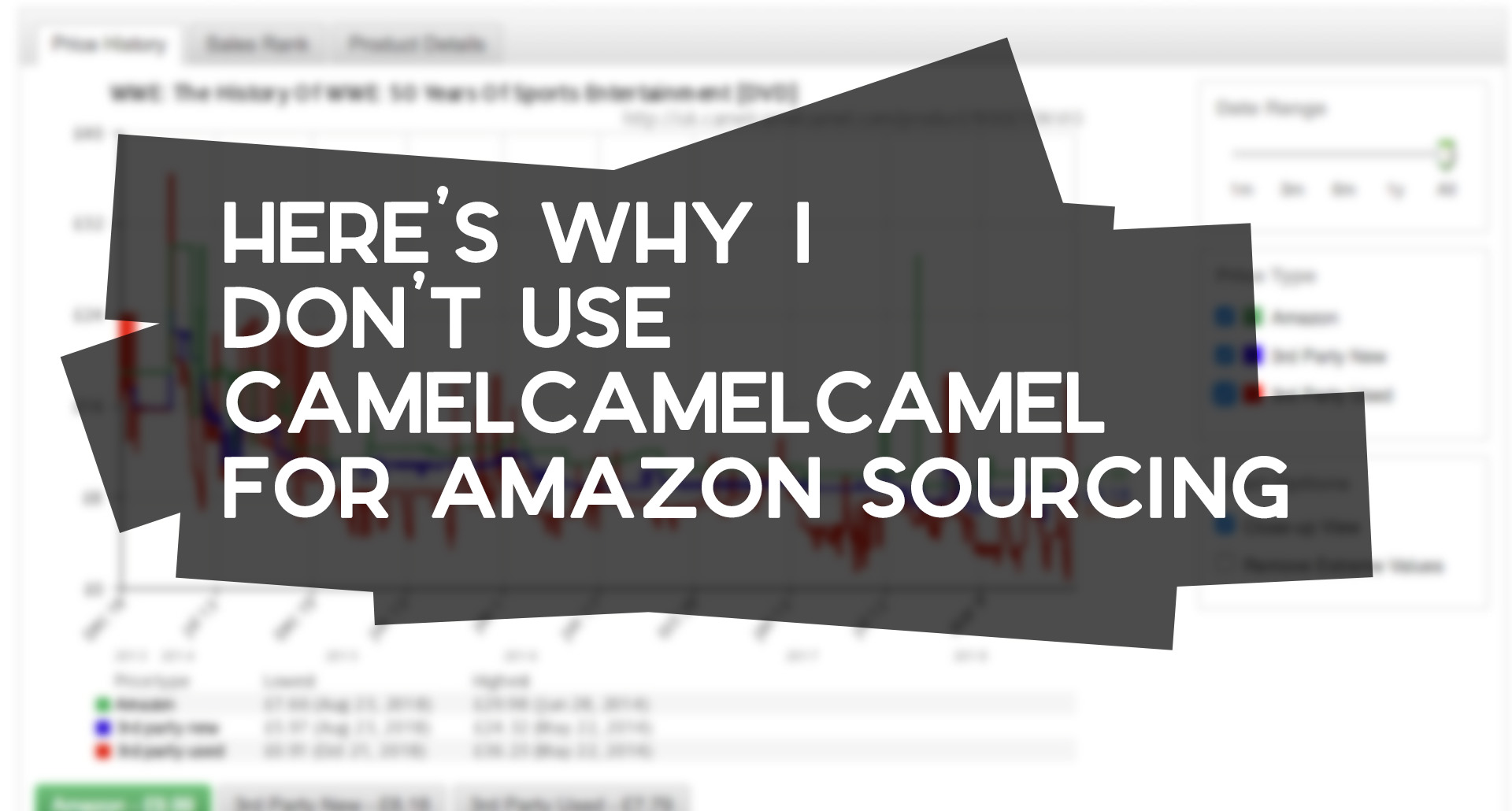what is camelcamelcamel