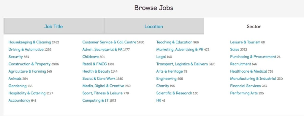 Gumtree Job Listings - Probably Busy